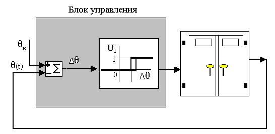 Рис.5.1,б